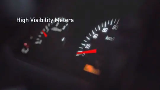 High Visibility Meters